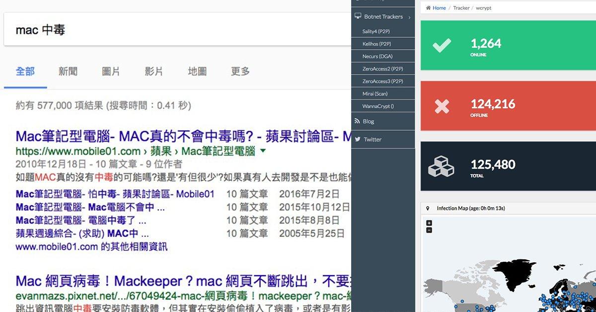 蘋果電腦 macOS 就不會中毒嗎?那你一定是誤會什麼了…