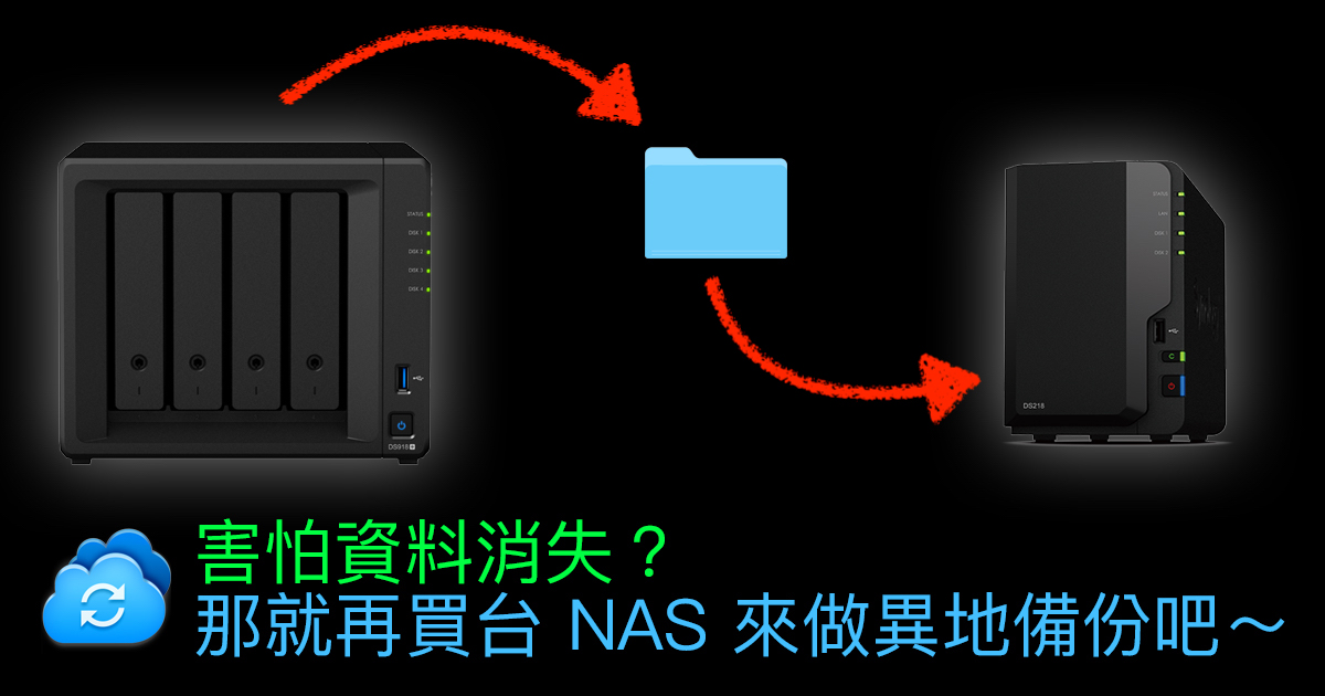 Synology Cloud Station ShareSync 異地備份超簡單!就算 NAS 壞掉也不怕資料不見啦~