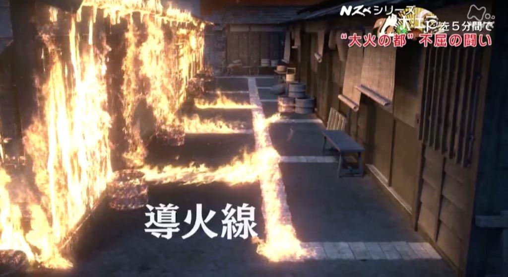 看NHK學日文~「大江戶的復興路!町人與大火之都的秘密~」